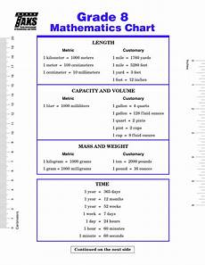 measurement equation worksheets 1425 8th grade staar math formula chart math formula chart math charts math formulas