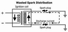 3000gt Spark Diagram Wiring Schematic by Stealth 316 3s Ignition System Dohc