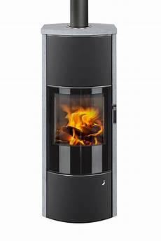 po 234 le 224 bois de 7 kw de puissance ecuador best fires