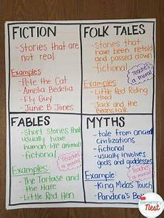 tale lesson 3rd grade 15011 retelling recounting stories exploring ela grade reading third grade reading 4th