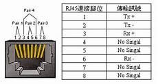 rj45網路線的針腳定義 軟硬體工廠 隨意窩 xuite日誌
