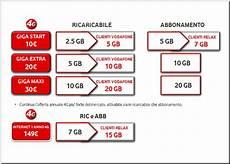 promozioni vodafone mobile vodafone le migliori offerte di telefonia mobile