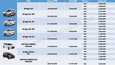 Harga Mobil Suzuki by Dealer Suzuki Bekasi 3s Price List Suzuki Mobil