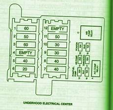 1994 Cadillac Fleet Car Fuse Box Diagram Circuit Wiring