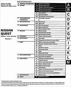 2006 nissan quest fuse diagram 2006 nissan quest repair shop manual 4 volume set original
