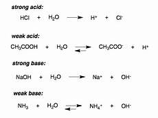 strong acids introduction to chemistry