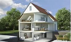 214 Kologisch Bauen Und Wohnen Checkliste Das Haus