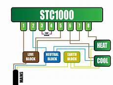 digital stc 1000 all purpose temperature controller thermostat aquarium w sensor ebay