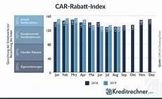 zinsen berechnen autokredit autokredit rechner 11 2019 zinsen f 252 r autokredit