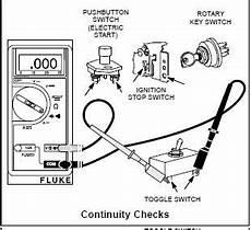Repair Manuals Briggs And Stratton Multimeter Manual