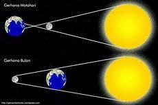 Tarunalaut Dak Dari Terjadinya Gerhana Bulan