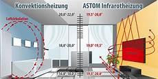 Infrarotheizung Günstig Kaufen - autark energy solutions infrarotheizung
