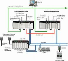 data exchange between 2 controllogix using produced and consumed tags mesta automation