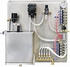 putzen mit system foam brush systems air driven dultmeier sales