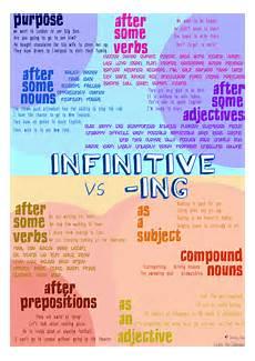 learning english infinitive ing lindsay does languages