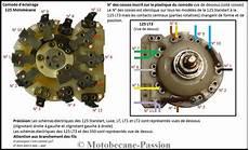 Oscaro Moto 125 Conseils Et Astuces