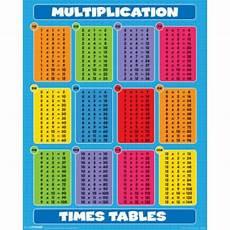la table de multiplication ecole mini poster multiplication times tables achat