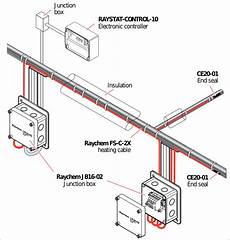 heat trace wiring diagram raychem single pipe grease and line maintenance solutions from ksm limited