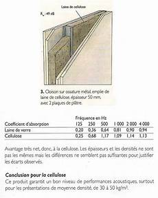 isolation acoustique prix isolation phonique et acoustique eco logis