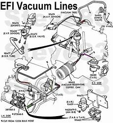 small engine maintenance and repair 1995 ford f150 on board diagnostic system omg i totally am keen on this design for this keyword modifiedf150 with images