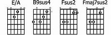 cool guitar chord progressions top 12 favourite guitar chords guitarhabits