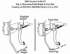 security system 1997 oldsmobile regency electronic valve timing how to repair 1997 toyota corolla emergency pedal cable 1993 1997 toyota corolla brake fluid