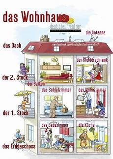 das wohnhaus vokabular deutsche grammatik