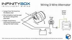1973 chevy starter wiring diagram 1973 sbc starter wiring wiring diagram data chevy 4 wire alternator wiring diagram wiring