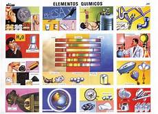 elementos qu 237 micos