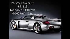 Die Schnellsten Autos Der Welt - die 10 schnellsten autos der welt