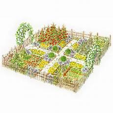 Kitchen Garden Plan by An Eye Catching Kitchen Garden Plan