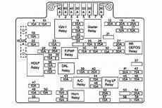 99 silverado fuse box fuse panel diagram ls1tech