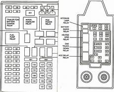 Fuse Box For Small Boat Wiring Diagram Database