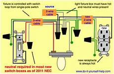 wiring diagrams to add a new receptacle outlet do it