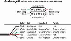 Color Coded Wiring Diagram Stratocaster Wiring