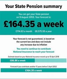 is national insurance a pension your state pension forecast explained which