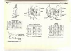 85 gmc truck ignition wiring 85 chevy truck wiring diagram register or log in to remove these advertisements 85 chevy truck