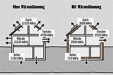 dachdämmung enev dicke haus d 228 mmen hornbach