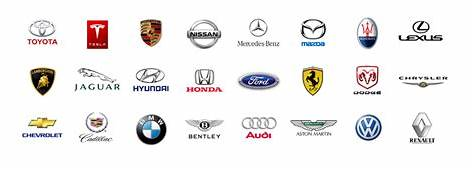 Worlds Most Popular Car Brands Are Here
