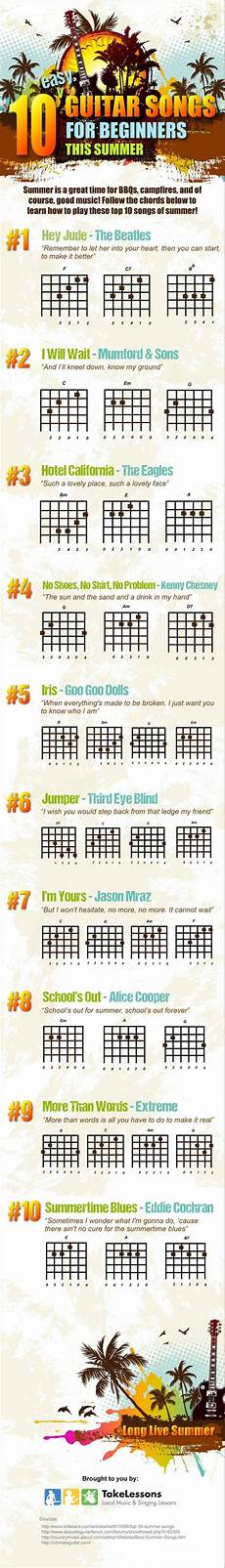 beginner songs to learn on guitar songs goo goo dolls and summer on