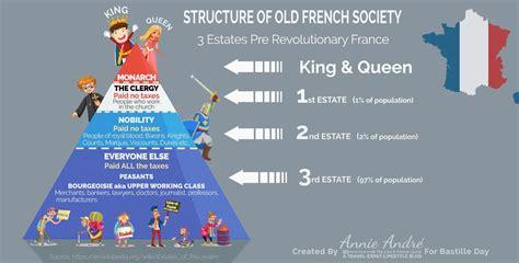 France Religious Demographics