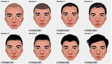 different haircut numbers hair clipper sizes 2020 hairstylec