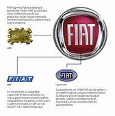 Fiat Logo  Logos Pinterest Cars Sports And