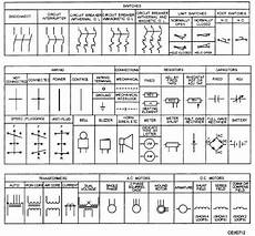 electrical panel wiring diagram symbols electrical diagram symbols search graphics magic pinterest search and symbols