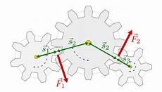 getriebe berechnen programm drehmoment getriebe berechnen
