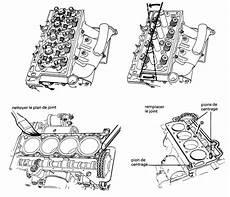 remplacer l huile moteur regulierement est utile car remplacer le joint de culasse d une voiture minute auto fr