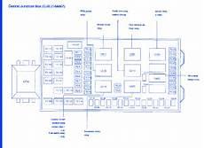 Ford F350 2003 Fuse Box Block Circuit Breaker Diagram
