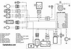 golf cart wiring diagrams toyota yamaha g16a golf cart wiring diagram gas golfcartdiy golf carts golf cart repair yamaha