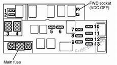Fuse Box Diagram Gt Subaru Legacy 1999 2004