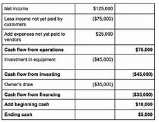 how to calculate cash flow the ultimate guide for small businesses